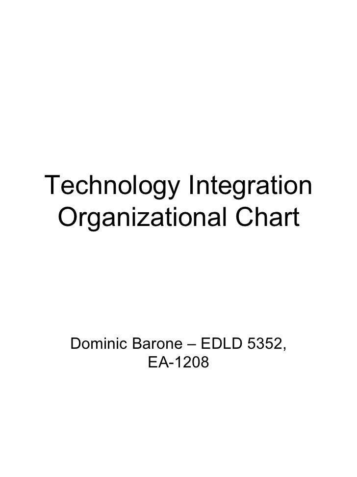 Technology Integration Organizational Chart Dominic Barone – EDLD 5352, EA-1208