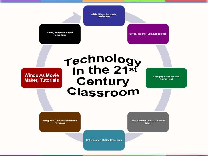 Technology In the 21st Century Classroom<br />
