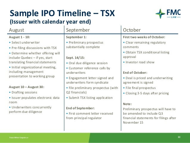 Typical term of ipo engagement letter