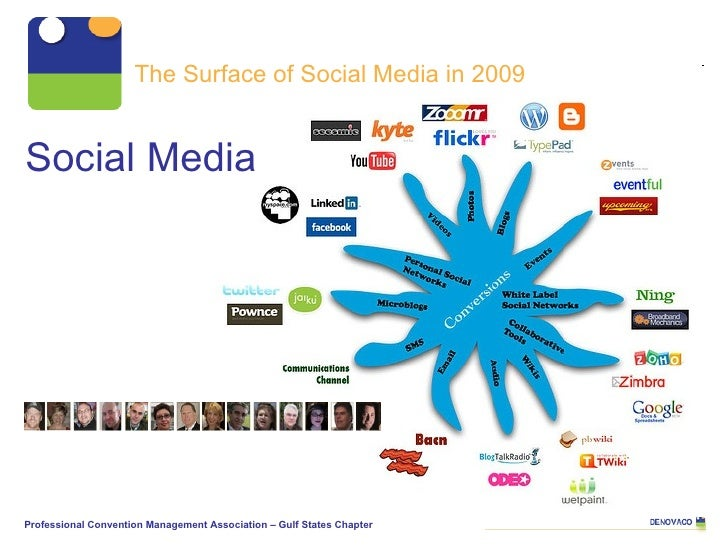 Social Media Professional Convention Management Association – Gulf States Chapter The Surface of Social Media in 2009