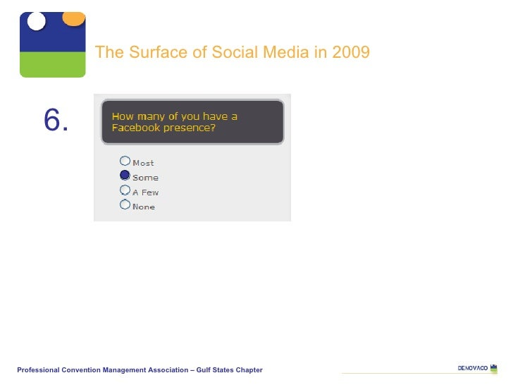 6. The Surface of Social Media in 2009 Professional Convention Management Association – Gulf States Chapter
