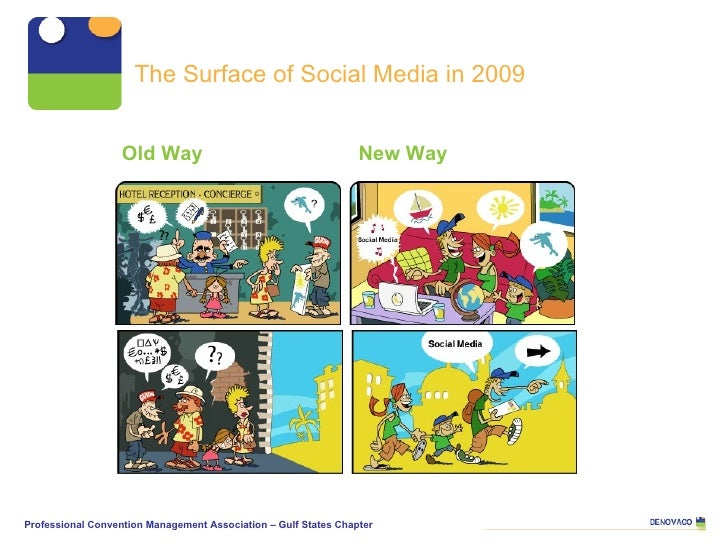 Old Way New Way The Surface of Social Media in 2009 Professional Convention Management Association – Gulf States Chapter