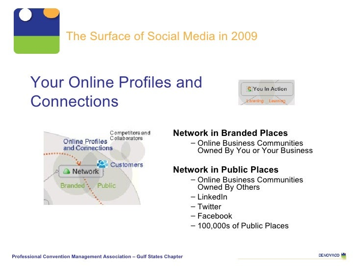 Your Online Profiles and  Connections <ul><li>Network in Branded Places </li></ul><ul><ul><li>Online Business Communities ...