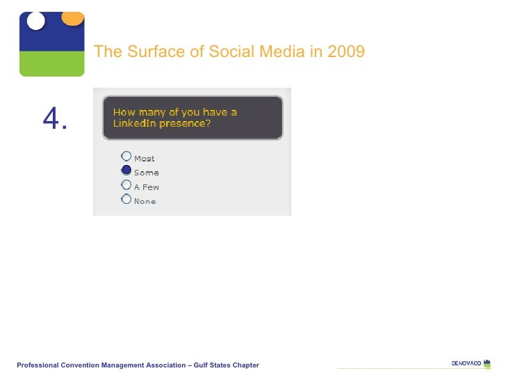 4. The Surface of Social Media in 2009 Professional Convention Management Association – Gulf States Chapter