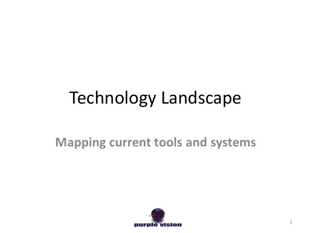 Technology Landscape Mapping current tools and systems 1
