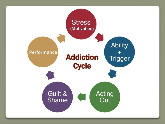 the causes and effects of gambling an addiction So is dopamine your cupcake addiction your gambling your alcoholism your sex life the effects of dopamine release depend on where it's coming from.