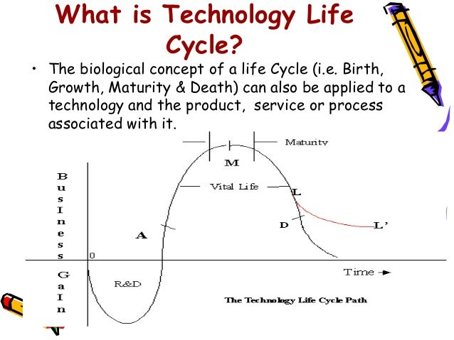 technology and life Is technology moving too fast  for letting self-accelerating technologies follow their own life cycle rapid development in computer technology,.