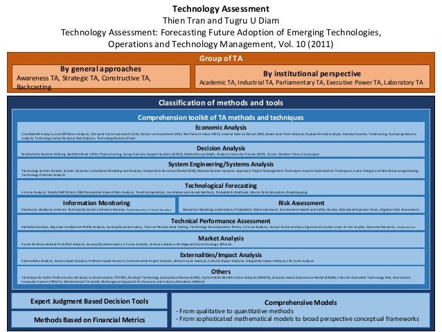 technology evaluation and control Ii a methodology for technology identification, evaluation, and selection in conceptual and preliminary aircraft design approved: dimitri n mavris, chairman.