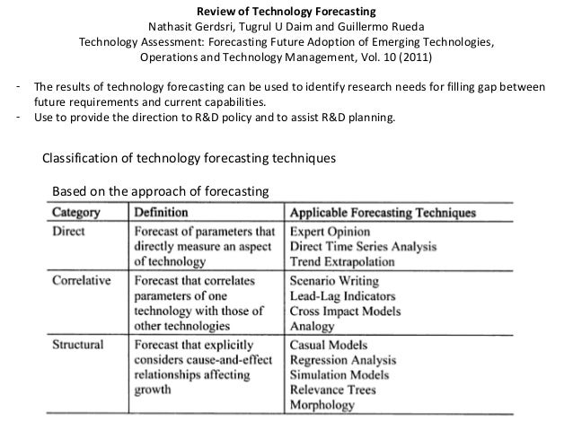 Use Of Technology Management: Technology Management And Strategy [Part I]