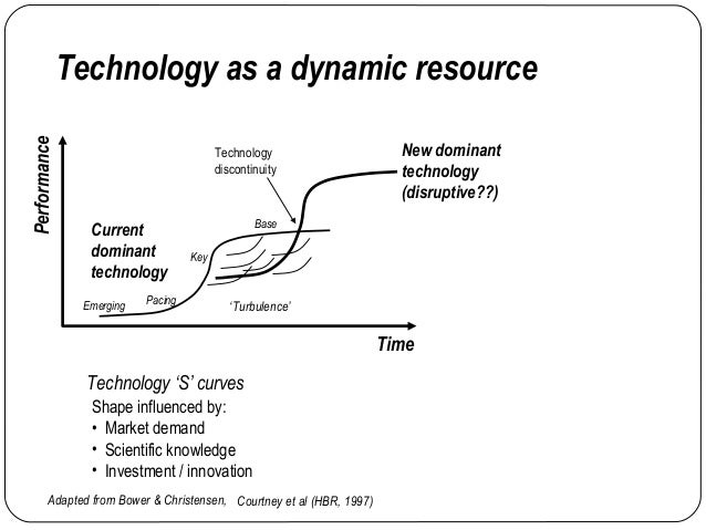 Technology Management Image: Technology Management- Google