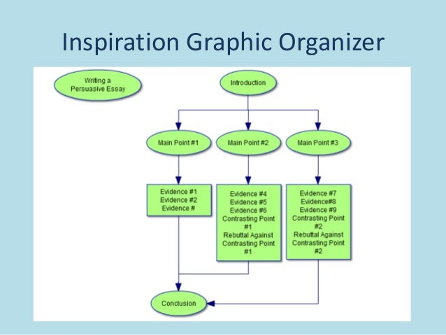 Graphic Organizer Worksheets - EnchantedLearning com