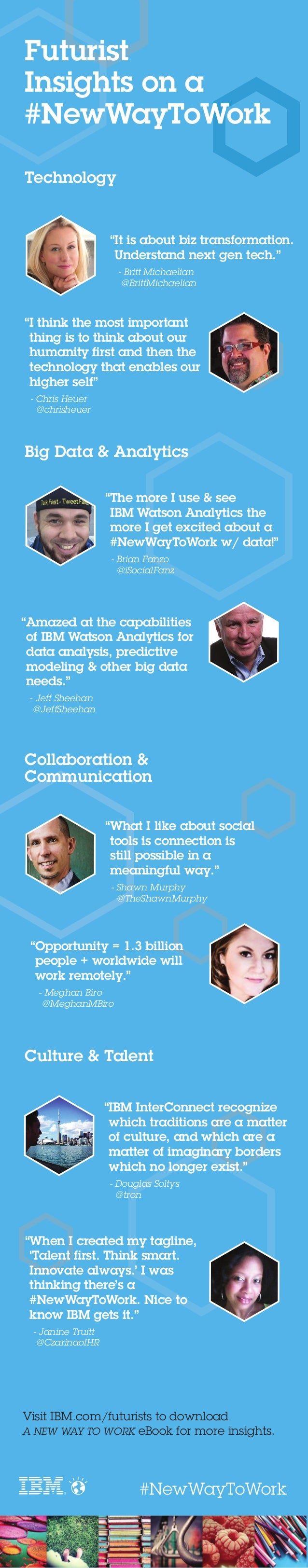 """#NewWayToWork Visit IBM.com/futurists to download A NEW WAY TO WORK eBook for more insights. """"It is about biz transformati..."""