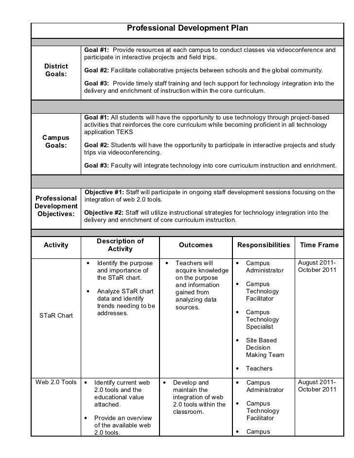 Technology professional development action plan for District professional development plan template