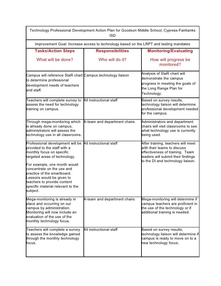 Technology professional development action plan for for District professional development plan template