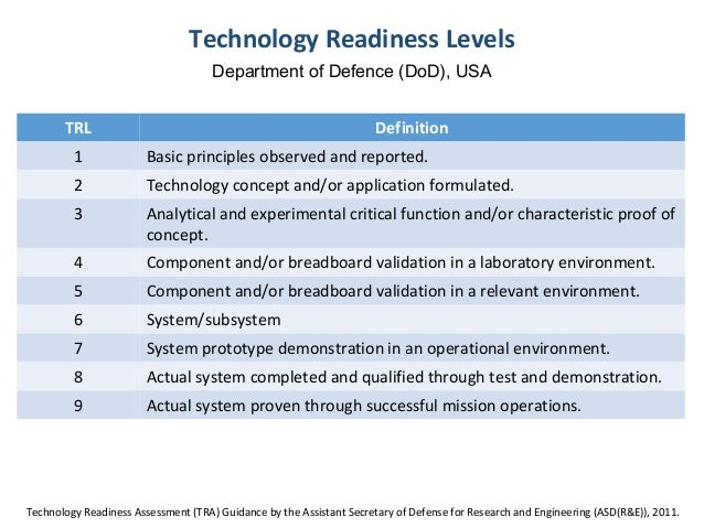 Technology Readiness