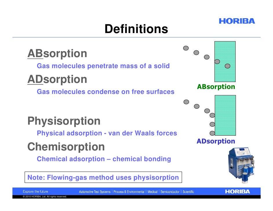Adsorption Gas Solid