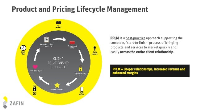 Technology Lifecycle Management: Zafin Regional CEO: Using Technology To Drive Earnings Growth