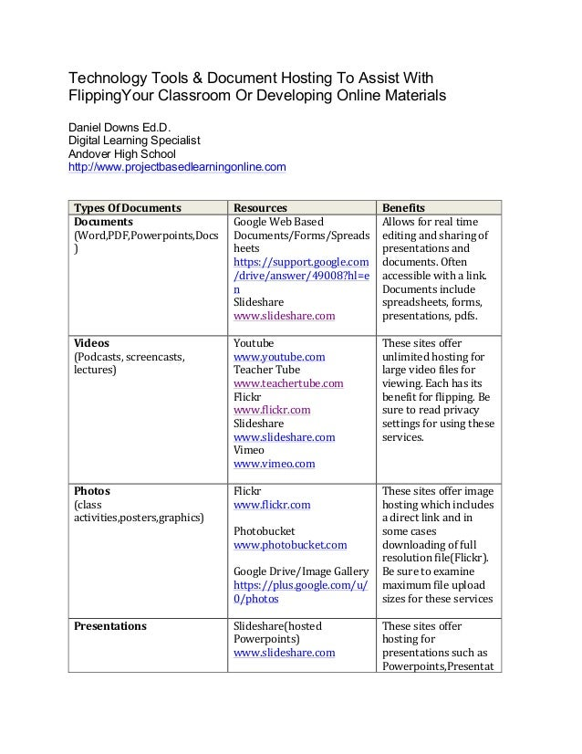 Technology Tools & Document Hosting To Assist With FlippingYour Classroom Or Developing Online Materials Daniel Downs Ed.D...