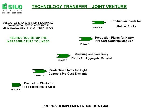 Business Plan Joint Venture Proposal