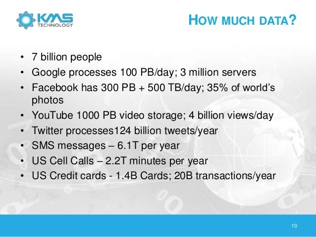 Technology Trends and Big Data in 2013-2014