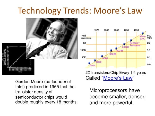 advances in technology moore's law Graphics processors are on a supercharged development path that eclipses moore's law the point that due to extreme advances in technology, graphics.
