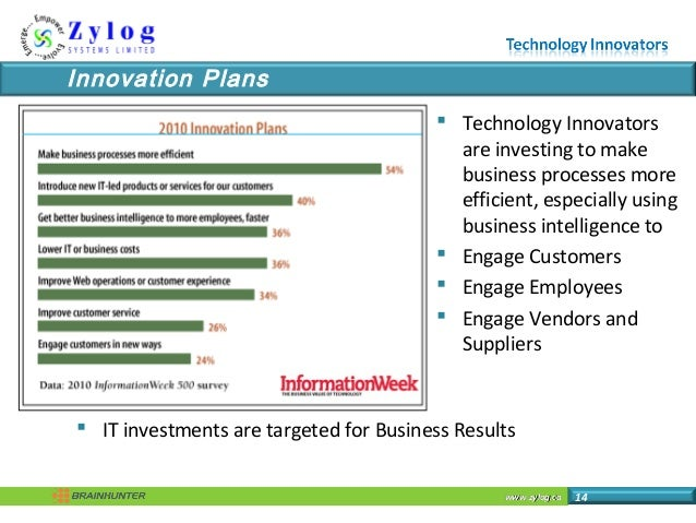 www.zylog.cawww.zylog.ca 14 Innovation Plans  Technology Innovators are investing to make business processes more efficie...