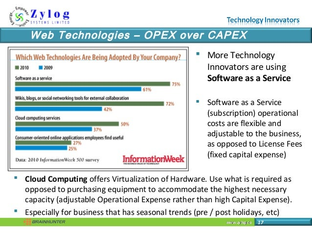 www.zylog.cawww.zylog.ca 17 Web Technologies – OPEX over CAPEX  More Technology Innovators are using Software as a Servic...