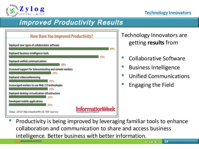 www.zylog.cawww.zylog.ca 19 Improved Productivity Results Technology Innovators are getting results from  Collaborative S...