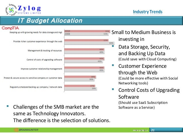 www.zylog.cawww.zylog.ca 21 IT Budget Allocation Small to Medium Business is investing in  Data Storage, Security, and Ba...