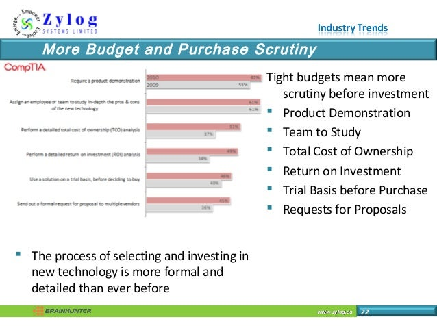 www.zylog.cawww.zylog.ca 22 More Budget and Purchase Scrutiny Tight budgets mean more scrutiny before investment  Product...