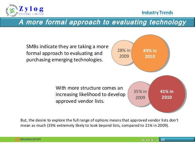 www.zylog.cawww.zylog.ca 23 A more formal approach to evaluating technology SMBs indicate they are taking a more formal ap...