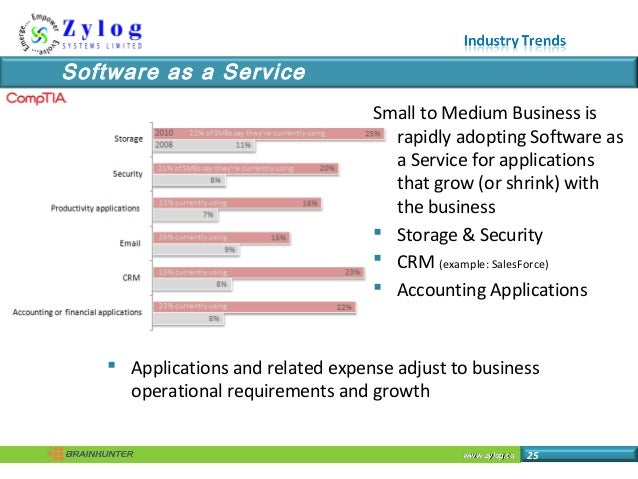 www.zylog.cawww.zylog.ca 25 Software as a Service Small to Medium Business is rapidly adopting Software as a Service for a...
