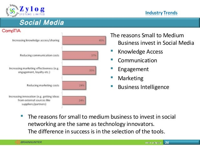 www.zylog.cawww.zylog.ca 26 Social Media The reasons Small to Medium Business invest in Social Media  Knowledge Access  ...