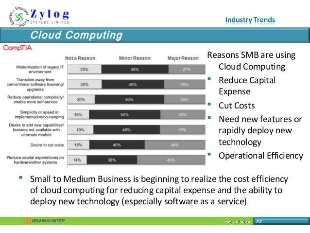 www.zylog.cawww.zylog.ca 27 Cloud Computing Reasons SMB are using Cloud Computing  Reduce Capital Expense  Cut Costs  N...