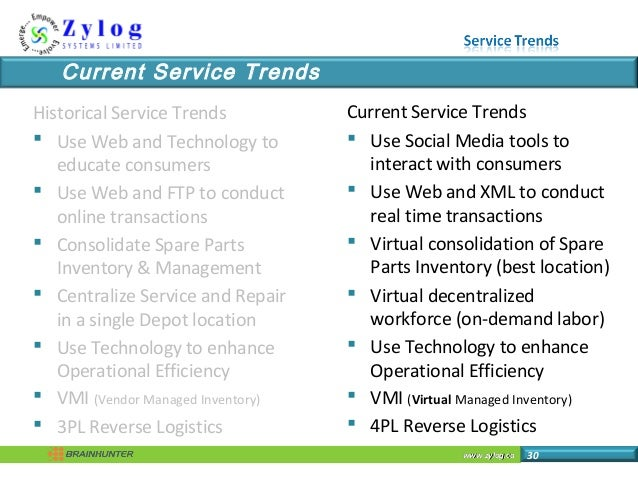www.zylog.cawww.zylog.ca 30 Current Service Trends Historical Service Trends  Use Web and Technology to educate consumers...