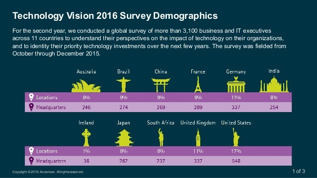 Copyright © 2016 Accenture. All rights reserved. Technology Vision 2016 Survey Demographics For the second ye...