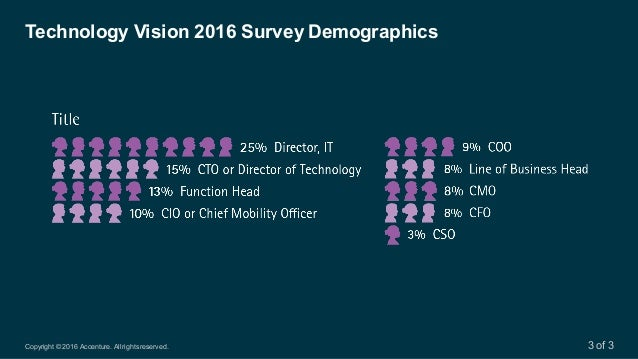 Copyright © 2016 Accenture. All rights reserved. Technology Vision 2016 Survey Demographics 3 of 3