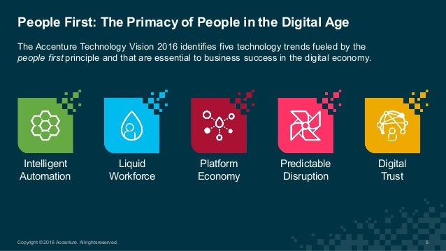 People First: The Primacy of People in the Digital Age Intelligent  Automation Liquid  Workforce  Platform  E...