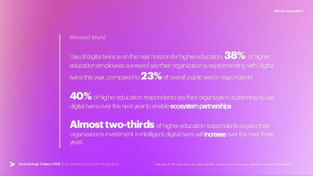 #techvision2021 Copyright © 2021 Accenture. All rights reserved. Accenture and its logo are registered trademarks of Accen...