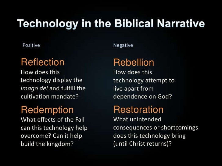 Technology in the Biblical Narrative<br />Positive<br />Negative<br />Reflection<br />How does this technology display the...