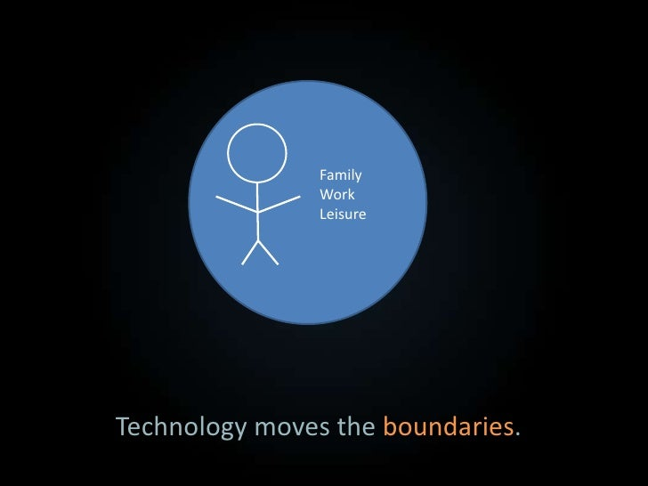 Technology is ecological, not additive.<br />