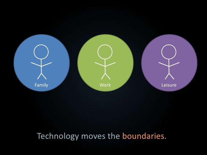 Technology tends to disappear.<br />