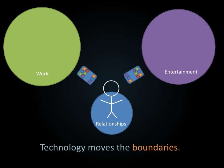 Technology values ends, not processes.<br />