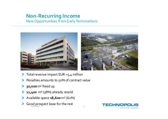 Technopolis presentation Q2/2015 Slide 3
