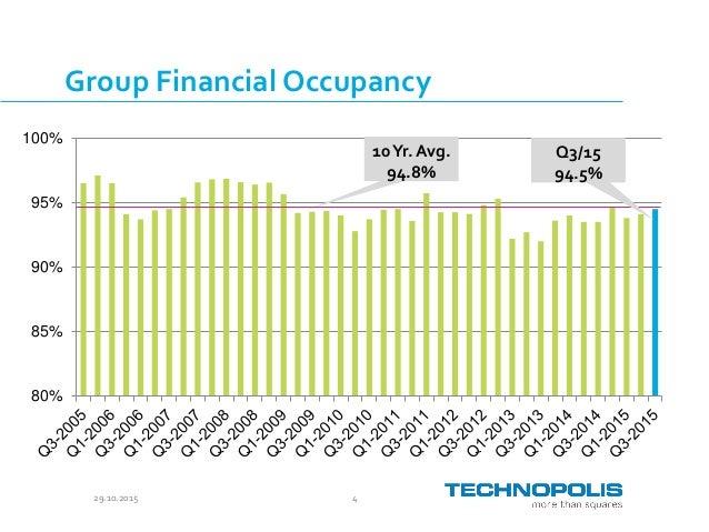 Technopolis Q3 2015 presentation Slide 3