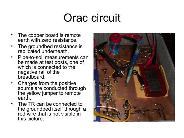 Orac circuit • The copper board is remote earth with zero resistance. • The groundbed resistance is replicated underneath....