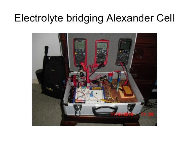 Electrolyte bridging Alexander Cell