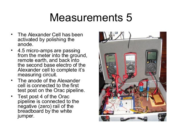 Measurements 5 • The Alexander Cell has been activated by polishing the anode. • 4.5 micro-amps are passing from the meter...