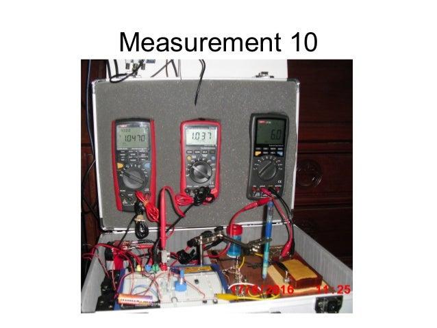 Measurement 10