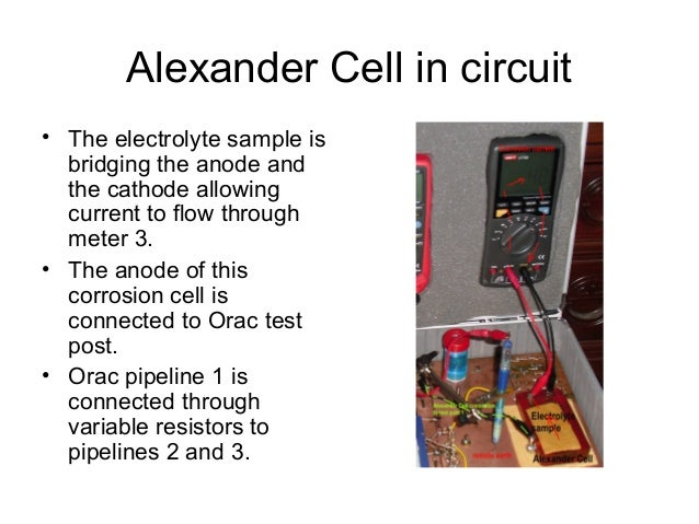 Alexander Cell in circuit • The electrolyte sample is bridging the anode and the cathode allowing current to flow through ...
